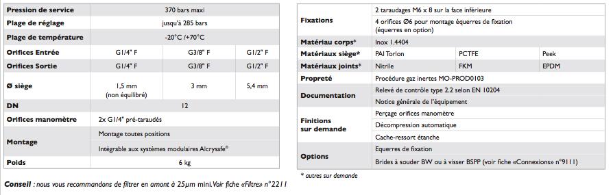 Caracteristiques techniques Detendeurs ressort inox