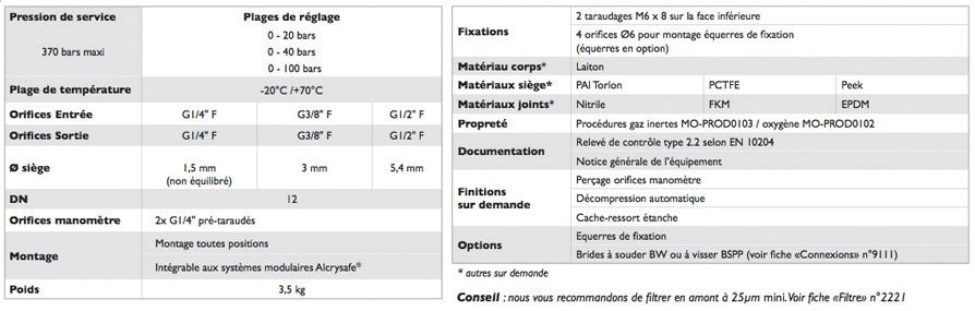 Caracteristiques-techniques-Detendeurs-ressort-laiton
