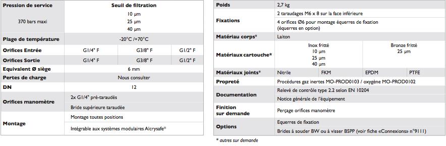 Filtres et manometres laiton