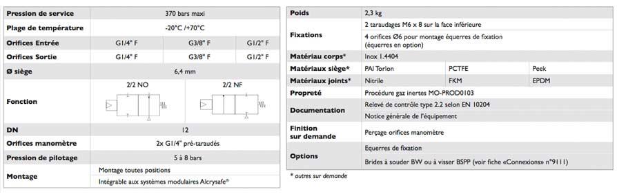 Caractéristiques-techniques-Vanne-a-commande-pneumatique-22-Inox